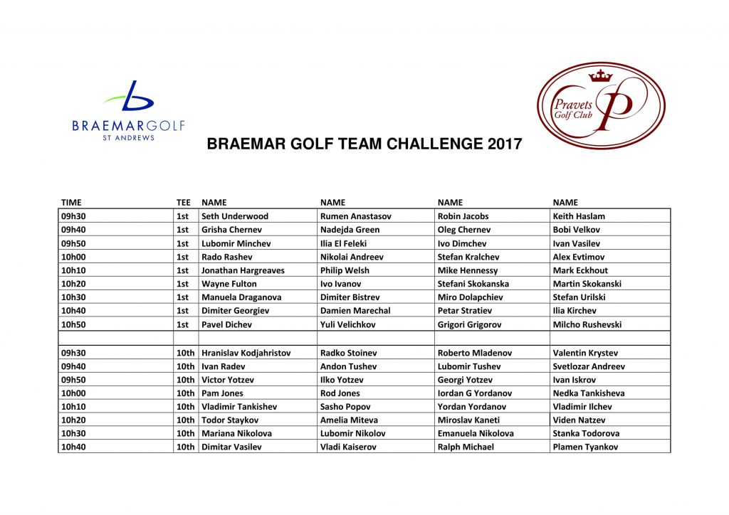 Braemar golf team challenge-1